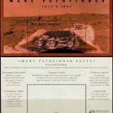 USA-3178-Mars-Rover-1997