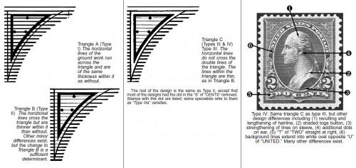 A88-Types-I-IV.jpg