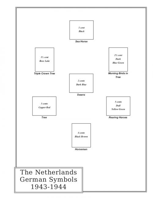 german-symbols-on-netherland-stamps-custom-album-page.png