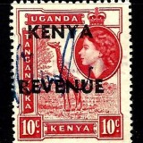 KenyaRevenue
